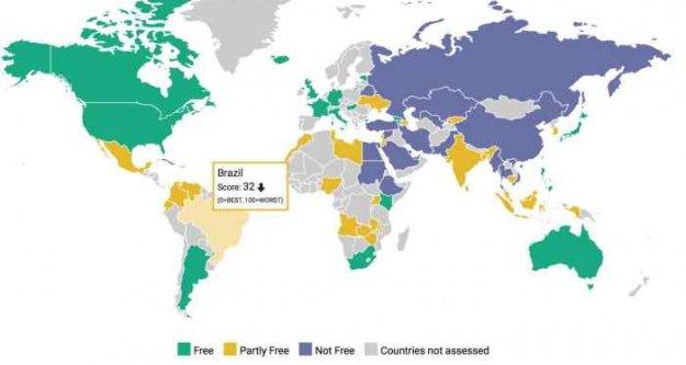 Türkiye'de internet özgürlüğü, İran'ın bile gerisinde