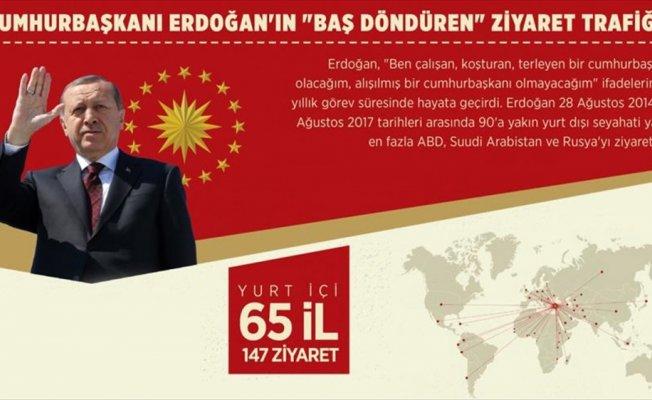 Cumhurbaşkanı Erdoğan'ın 'baş döndüren' ziyaret trafiği
