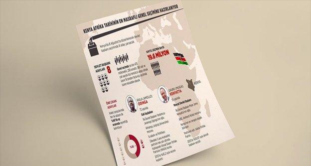 Kenyalılar 8 Ağustos'ta sandık başına gidecek