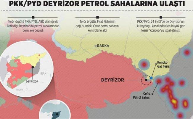 PKK/PYD Deyrizor petrol sahalarına ulaştı