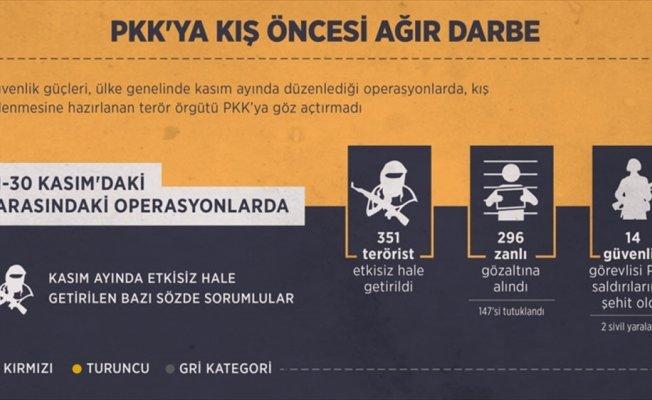 PKK'ya kış öncesi ağır darbe: 351 terörist öldürüldü