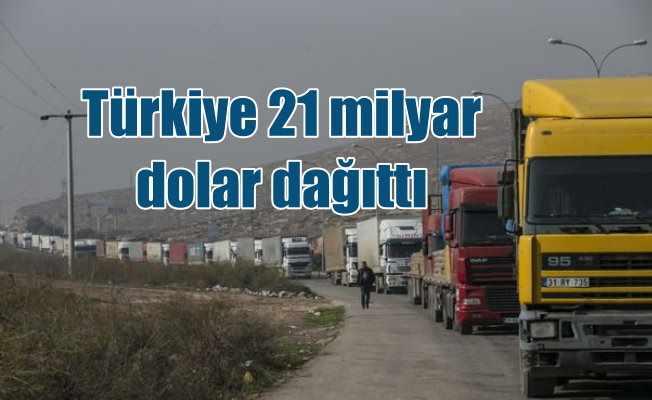 Türkiye 170 ülkeye kalkınma yardımı gönderdi