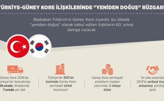 Türkiye-Güney Kore ilişkilerinde 'yeniden doğuş' rüzgarı