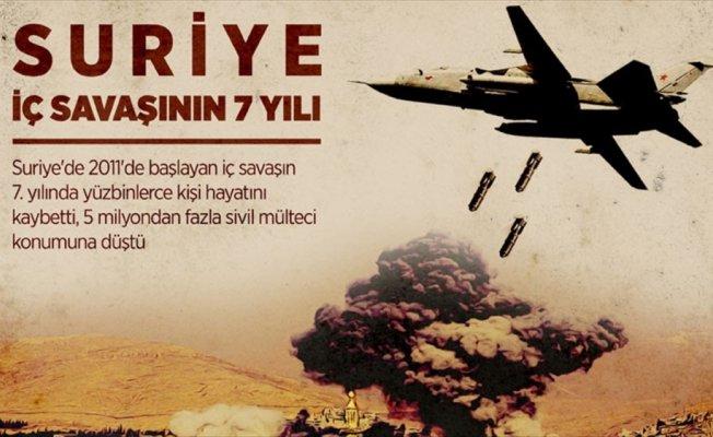 Suriye iç savaşının 7 yılı