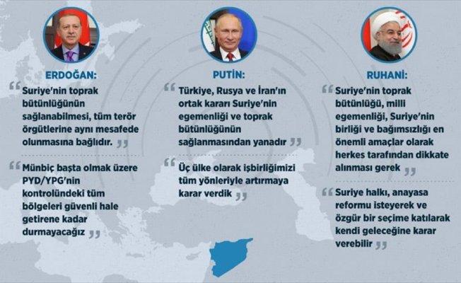 Ankara'daki Suriye zirvesinde ortak vurgu 'toprak bütünlüğü'