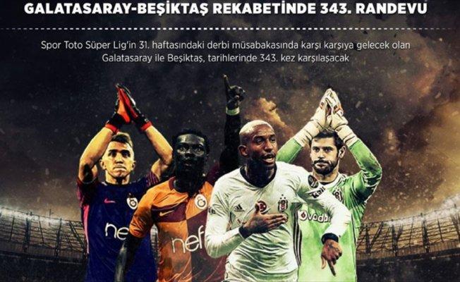 Galatasaray-Beşiktaş rekabetinde 343. randevu