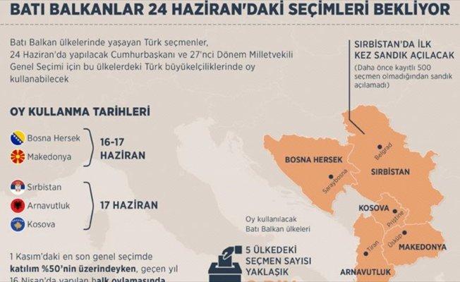 Batı Balkanlar 24 Haziran'daki seçimleri bekliyor