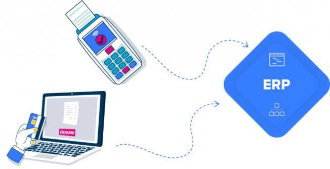 Posrapor; Sanal Pos ve Pos makinası tahsilatları tek cihazda