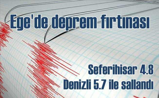 Denizli'de deprem, Denizli 6.5 ile sallandı