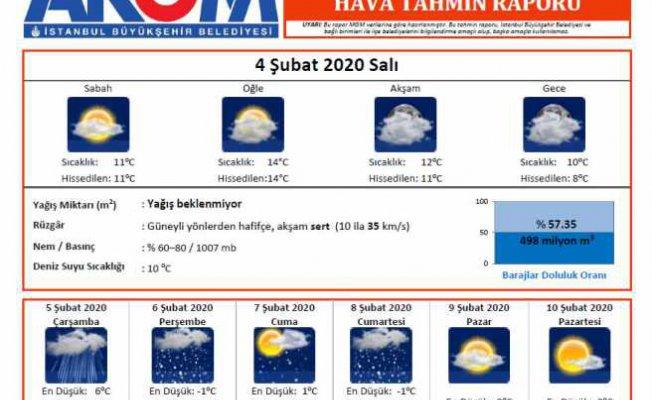 AKOM uyardı, İstanbul'a 3 gün boyunca kar ve fırtına var