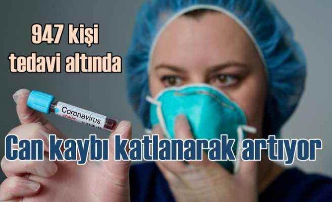 Son dakika koronavirüs | Can kaybımız 21'e ulaştı