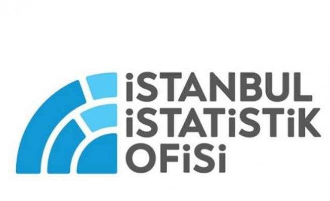 İstanbul'da en fazla gıda ve sosyal yardım talebi geldi