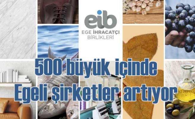 En büyük 500 sanayici şirketin 88'i Egeli ihracatçılardan oluştu