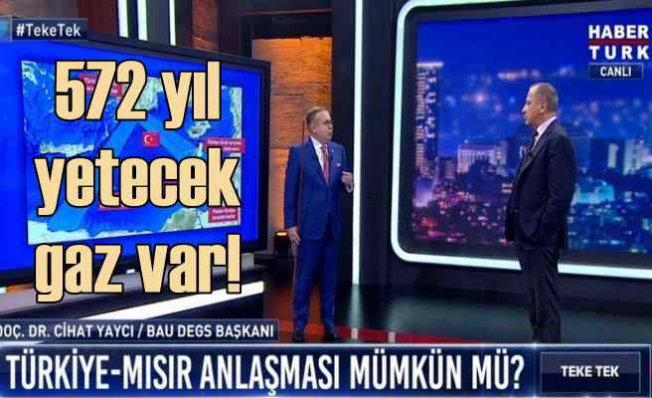 Doğu Akdeniz'de Türkiye'ye 572 yıl yetecek doğal gaz var