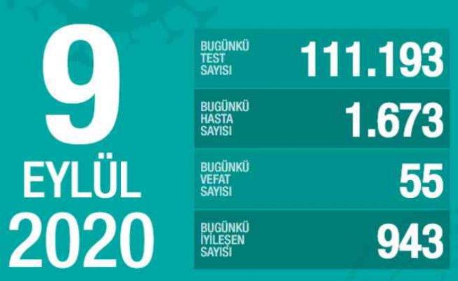 Türkiye Koronavirüs vaka sayısı ve vefat edenler