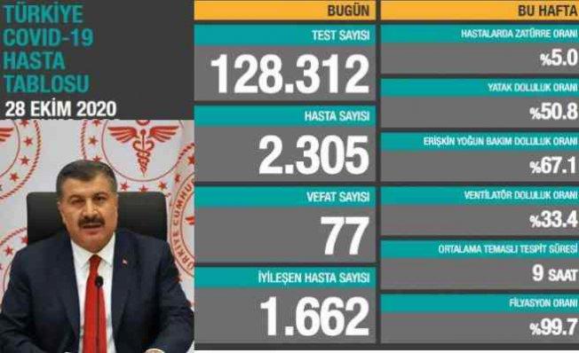 Koronavirüsle mücadelede gözler İstanbul'a çevrildi