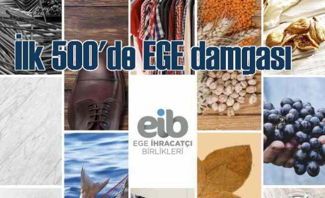 Türk sanayisinin devler liginde 113 Egeli yer aldı