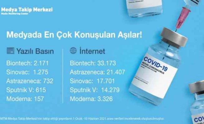 2021'de en çok konuşulan aşı markaları!
