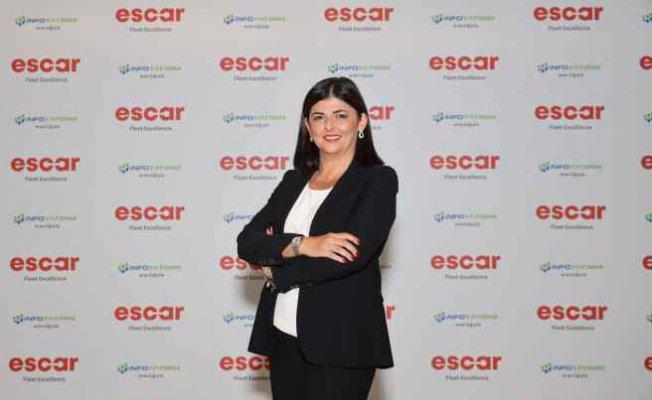 Escar'ın halka arzına 2,5 kat talep geldi