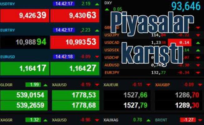 Merkez çıldırdı, döviz fırladı | Piyasalar karıştı