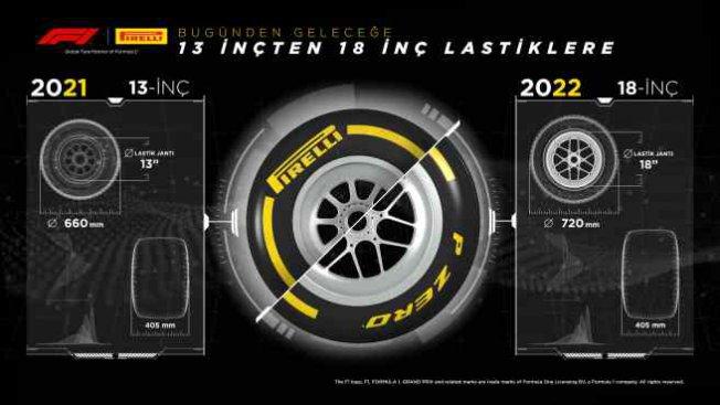 Pirelli 18 inç Formula 1 lastiklerinin testleri tamamlandı