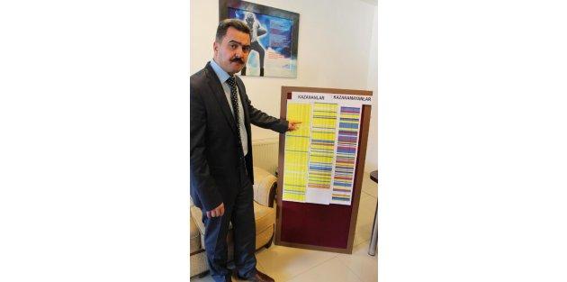 Düzce'de 119 Müdürün Seçiminde Sendika Ayrılacağı Tepkisi