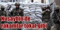 Nusaybin'de son durum;  28 PKK'lı terörist öldürüldü