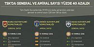 TSKda general ve amiral sayısı yüzde 40 azaldı
