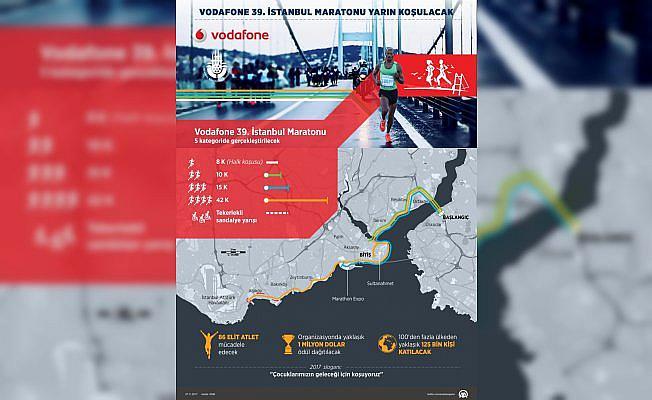 GRAFİKLİ - Vodafone 39. İstanbul Maratonu yarın koşulacak