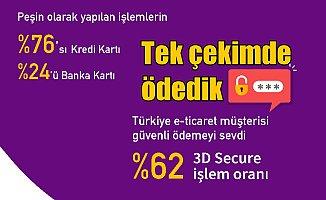 Türkiye'nin online ödeme alışkanlıkları