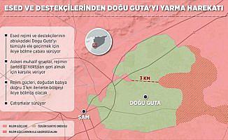 Esed ve destekçilerinden Doğu Guta'yı yarma harekatı
