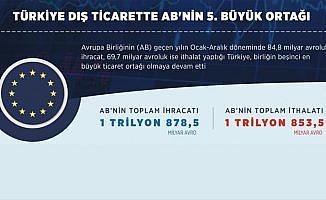 Türkiye dış ticarette AB'nin 5. büyük ortağı