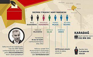 Karadağ'da cumhurbaşkanlığı için 7 aday yarışacak