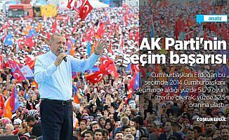 AK Parti'nin seçim başarısı