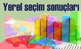 Yerel seçim sonuçları | AK Parti, CHP, MHP, İYİ Parti, HDP oy oranları...