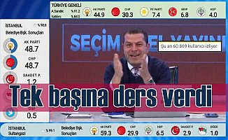 Cüneyt Özdemir, seçim gecesine damgasını vurdu