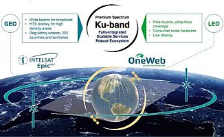 OneWeb Küresel Uydu İnternet Grubu ilk uydusu uzayda