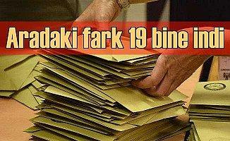 Geçersiz oylarda son durum | İstanbul'da fark 19 bin