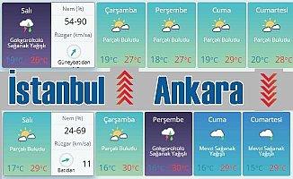 Bayram'da hava durumu, İstanbul için yağmur uyarısı