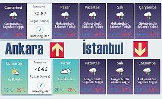 Bugün hava nasıl olacak? Meteoroloji'den yağmur uyarısı