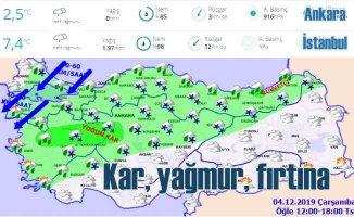 Bugün hava nasıl olacak? İstanbul'da yağmur ve soğuk var