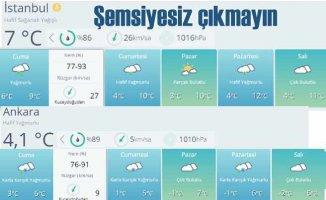 Bugün hava nasıl olacak? Şemsiyesiz dışarıya çıkmayın