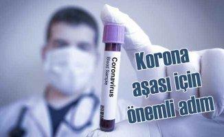 Koronovirüs aşısı için önemli iş birliği