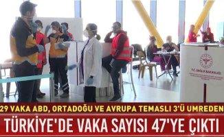 Türkiye'de koronavirüs sayısı 47'ye yükseldi