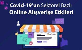 COVID-19 perakende tüketicilerini online ticarete taşıdı