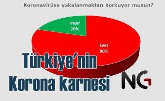 Türkiye'de Koronavirüs Salgını araştırması