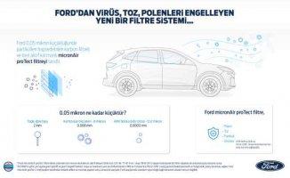 Ford, yeni kabin hava filtresi MicronAir ile temiz sağlıklı sürüş