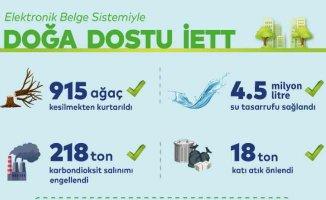 İETT, 'En Yeşil Ofis' araştırmasında özel kurumları solladı
