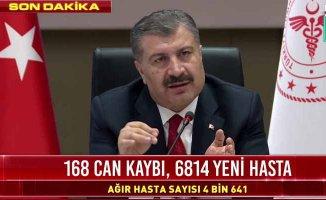 Koronavirüs'te son durum | Türkiye 3'ncü zirveyi yaşıyor
