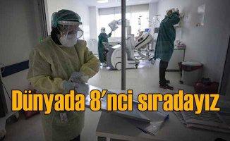 Koronavirüs kayıpları hızla artıyor | 220 vatandaşımız vefat etti